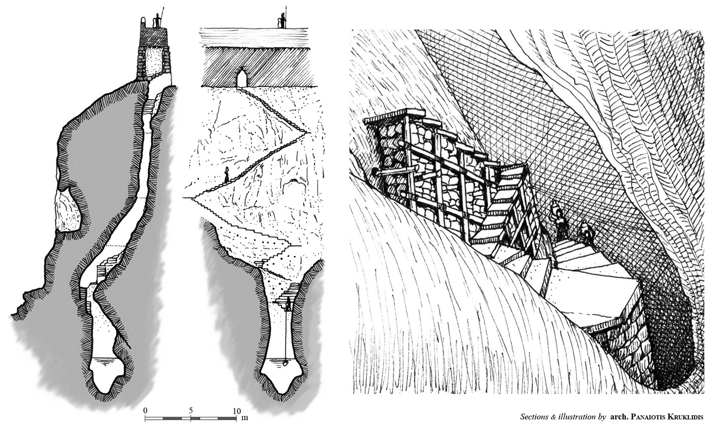 Fonte sotterranea Acropoli Atene