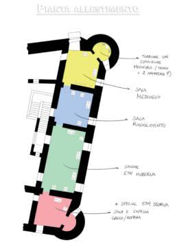 Pianta allestimento Castello di S. Severina