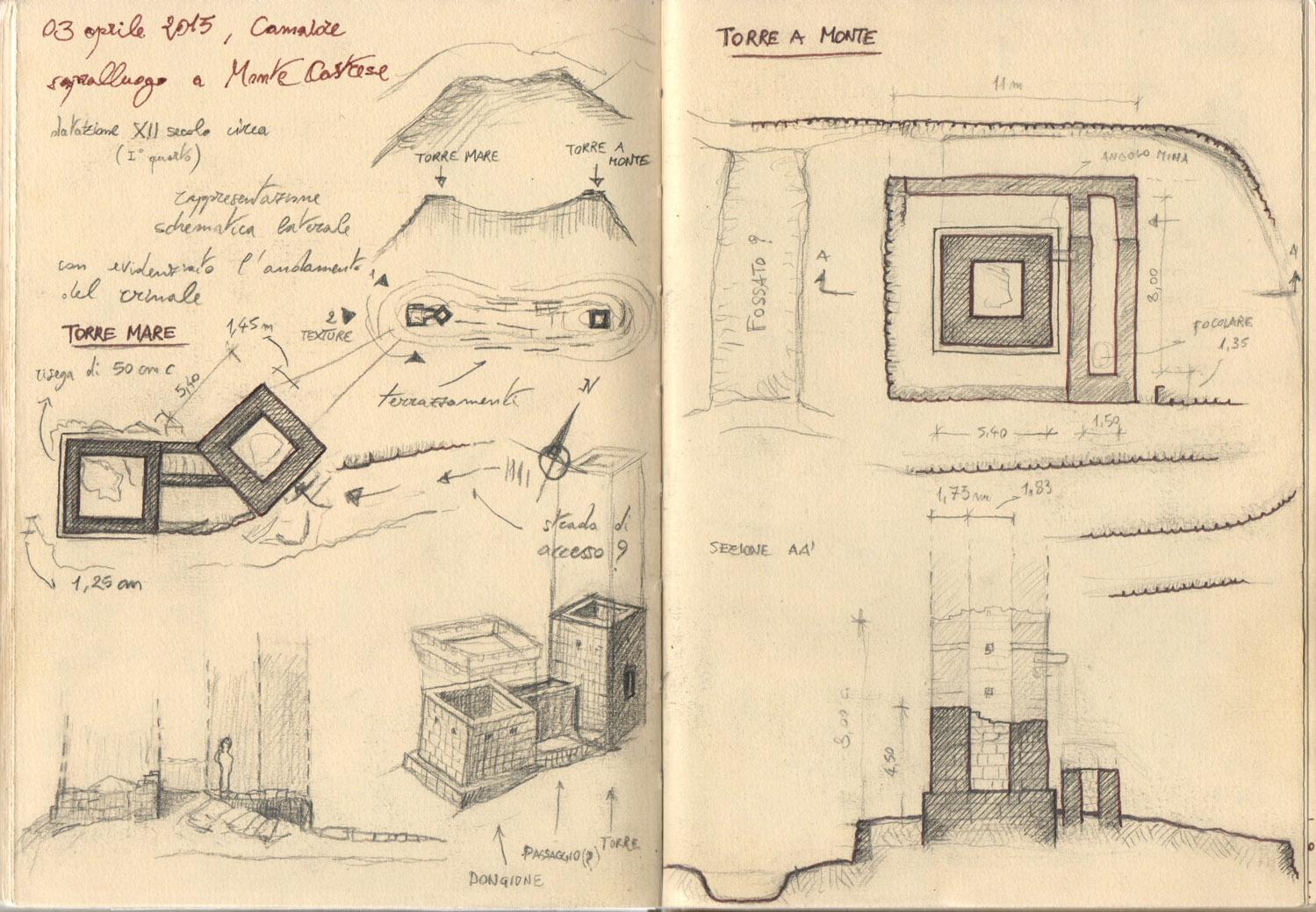 Ricostruzione cassero medievale di Montecastrese (taccuino appunti 01)