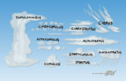 Tipologie di Nuvole
